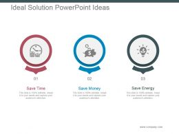 Ideal Solution Powerpoint Ideas