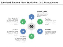 Idealized System Alloy Production Grid Manufacture Paste Production
