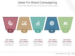 Ideas For Brand Campaigning Powerpoint Slide Backgrounds