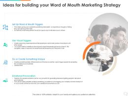 Ideas For Building Your Word Of Mouth Marketing Strategy Ppt Powerpoint Presentation Summary