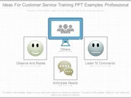 Ideas For Customer Service Training Ppt Examples Professional