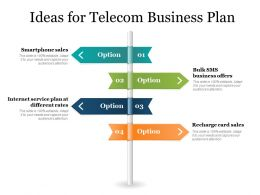 Ideas For Telecom Business Plan