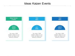 Ideas Kaizen Events Ppt Powerpoint Presentation Model Display Cpb