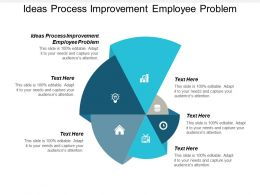 Ideas Process Improvement Employee Problem Ppt Powerpoint Presentation Ideas Cpb