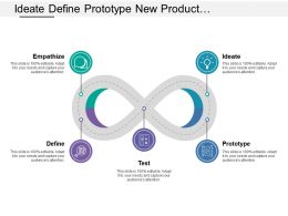 Ideate Define Prototype New Product Development Loop With Icons