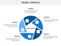 Ideation Methods Ppt Powerpoint Presentation Slides Display Cpb