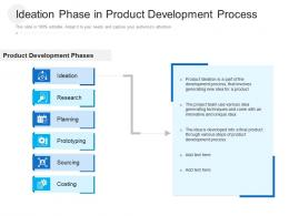 Ideation Phase In Product Development Process