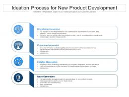 Ideation Process For New Product Development