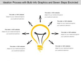 Ideation Process With Bulb Info Graphics And Seven Steps Encircled