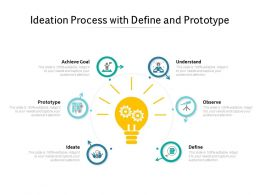 Ideation Process With Define And Prototype