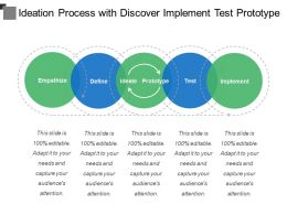 Ideation Process With Discover Implement Test Prototype