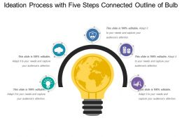 Ideation Process With Five Steps Connected Outline Of Bulb