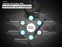 Ideation Process With Isolation And Creation