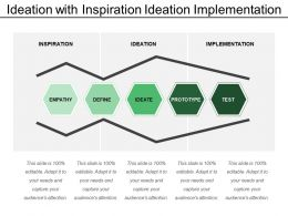 Ideation With Inspiration Ideation Implementation