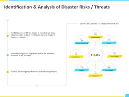 Identification And Analysis Of Disaster Risks Threats Process Ppt Powerpoint Presentation File Influencers