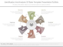 Identification And Analysis Of Risks Template Presentation Portfolio