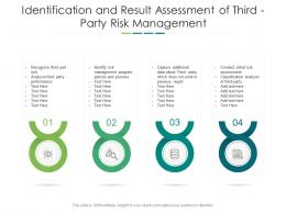 Identification And Result Assessment Of Third  Party Risk Management
