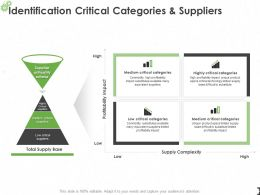 Identification Critical Categories And Suppliers Ppt Gallery Slideshow