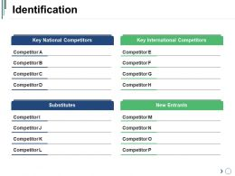 identification_example_ppt_presentation_Slide01
