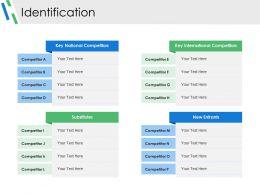 identification_good_ppt_example_Slide01