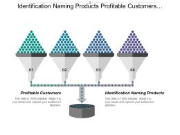Identification Naming Products Profitable Customers Occipital Prime Sense