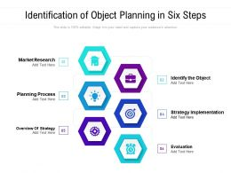 Identification Of Object Planning In Six Steps