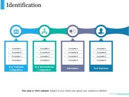 identification_ppt_samples_download_Slide01