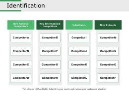 identification_ppt_slide_styles_Slide01