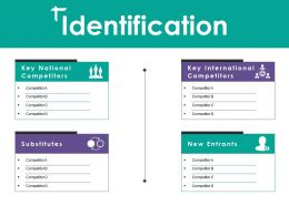 Identification Ppt Templates