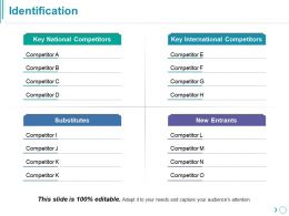 identification_presentation_graphics_Slide01