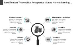 Identification Traceability Acceptance Status Nonconforming Product