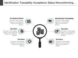identification_traceability_acceptance_status_nonconforming_product_Slide01