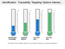 Identification Traceability Targeting Options Interest Targeting Tailored Audience