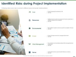 Identified Risks During Project Implementation Ppt Powerpoint Presentation Graphics