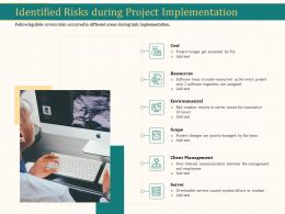 Identified Risks During Project Implementation Ppt Professional Slides
