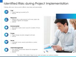 Identified Risks During Project Implementation The Team Ppt Powerpoint Presentation File Portfolio