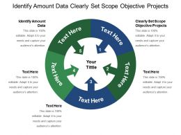 Identify Amount Data Clearly Set Scope Objective Projects