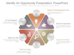 Identify An Opportunity Presentation Powerpoint
