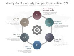 Identify An Opportunity Sample Presentation Ppt