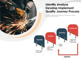 Identify Analyse Develop Implement Quality Journey Process