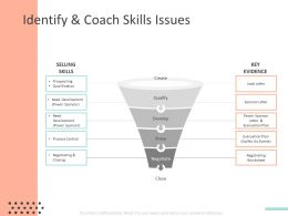 Identify And Coach Skills Issues Ppt Powerpoint Presentation Gallery Slideshow