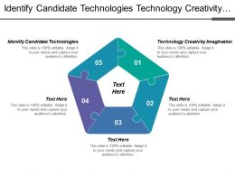 Identify Candidate Technologies Technology Creativity Imagination Finance Wealth Management