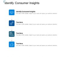 Identify Consumer Insights Ppt Powerpoint Presentation Outline Backgrounds Cpb