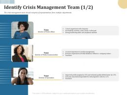 Identify Crisis Management Team Company Ppt Powerpoint Presentation Gallery Infographics