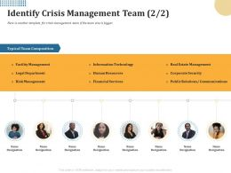 Identify Crisis Management Team Relations Ppt Powerpoint Presentation Inspiration Outline