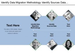 Identify Data Migration Methodology Identify Sources Data Develop Tools