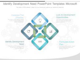 Identify Development Need Powerpoint Templates Microsoft
