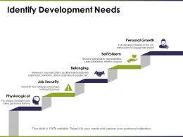 Identify Development Needs Personal Growth Job Security