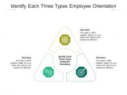Identify Each Three Types Employee Orientation Ppt Powerpoint Presentation Cpb