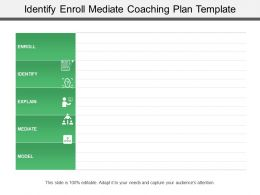 Identify Enroll Mediate Coaching Plan Template